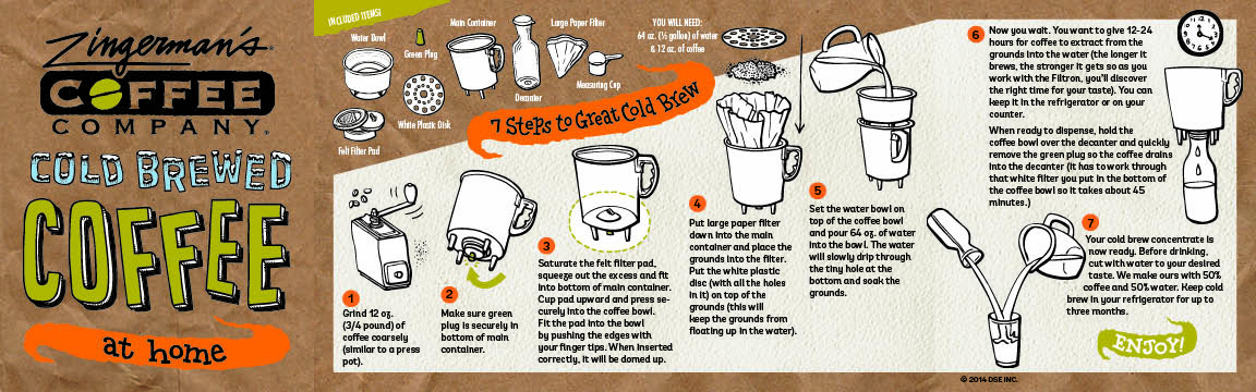 Cold Brew Instructions