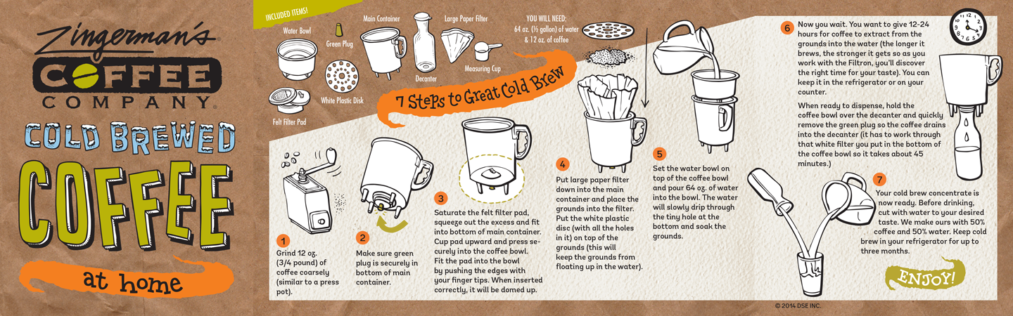 Make cold brew coffee at home instructions