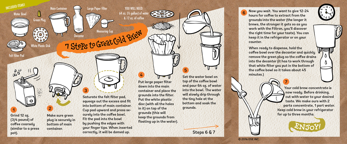 Cold Brew at Home Instructions